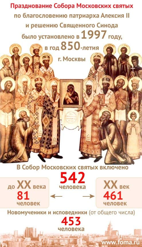 середины поздравление собора московских святых может
