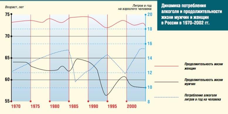 ПЬЯНСТВО В РОССИИ: ТОЛЬКО ФАКТЫ