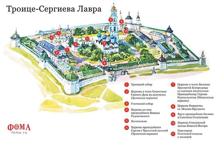 Где какой храм в Троице-Сергиевой Лавре
