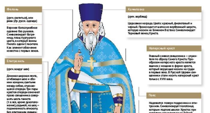 Богослужебное облачение священника