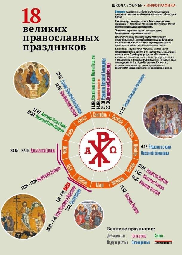 18 православных праздников