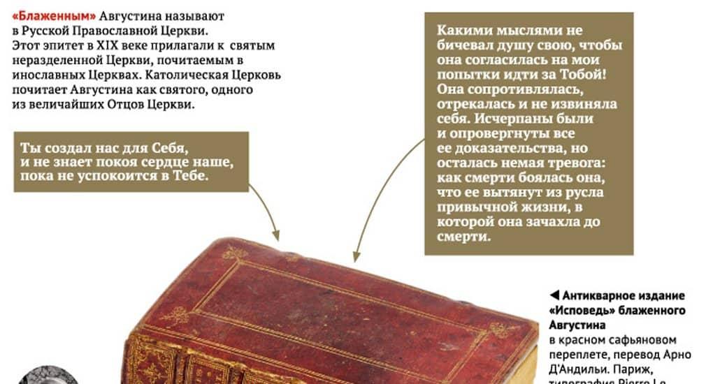 Исповедь. Блаженный Августин. Инфографика