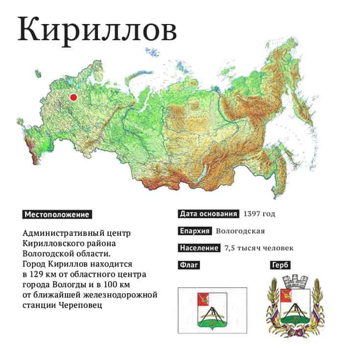 kirillov