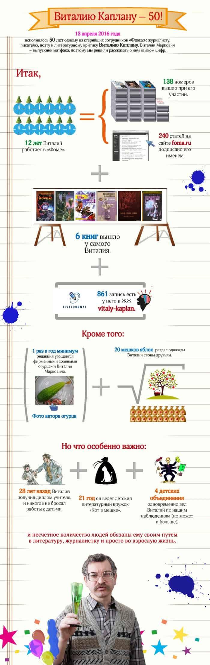 info_kaplan