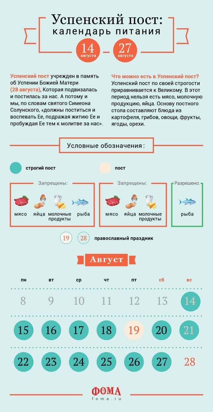 Kalendar_pitaniya_Uspensky_post