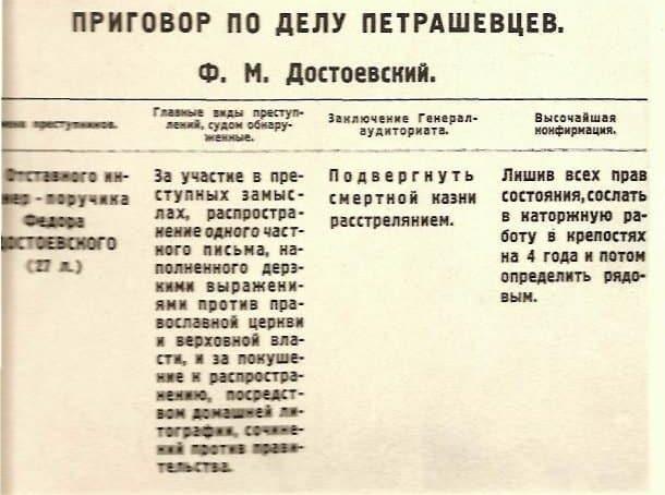 Быть Достоевской