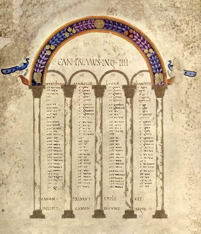 Таблицы канонов (фрагментов Евангелий) Евсевия Кесарийского, составленные вV веке на основе Диатессарона Аммония Александрийского