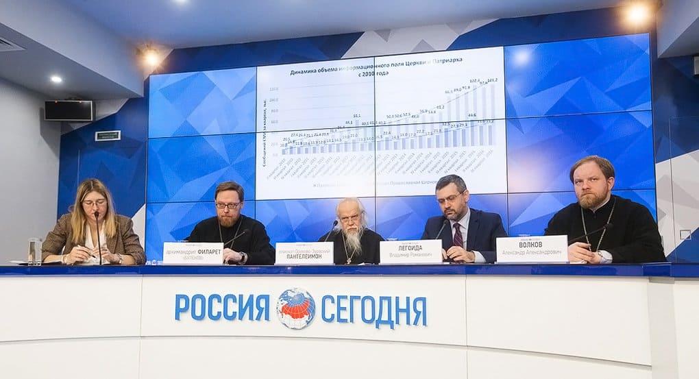 Церковь и патриарха Кирилла в СМИ стали упоминать в пять раз чаще