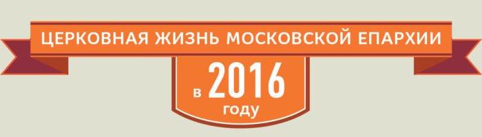 Православная Москва-2016. Итоги года
