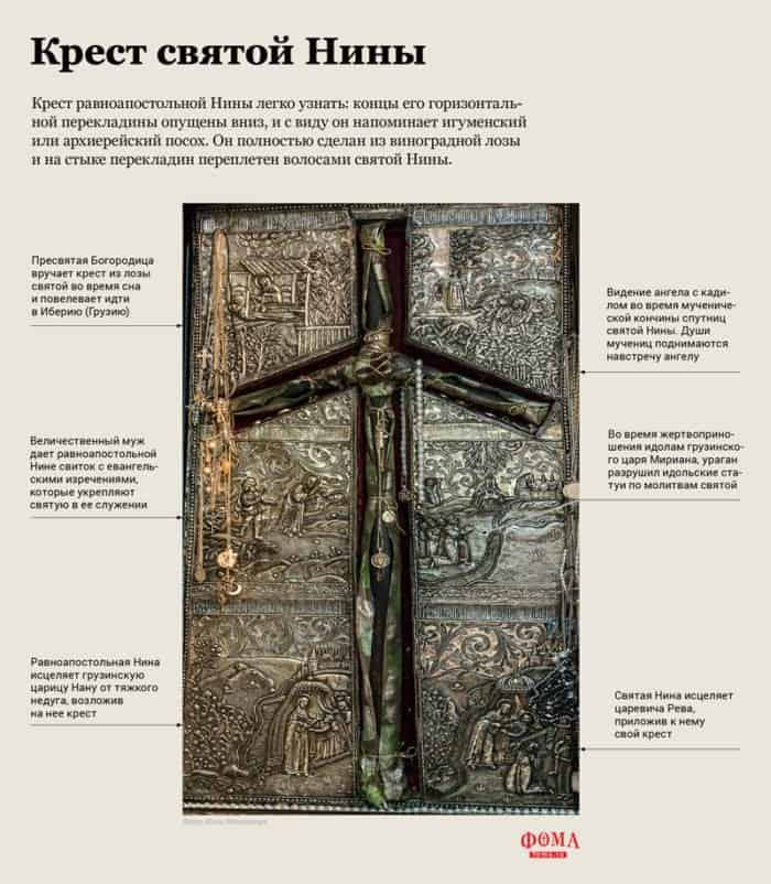 Суть вещей: крест святой Нины