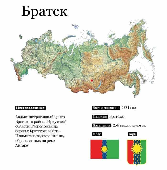 Bratsk