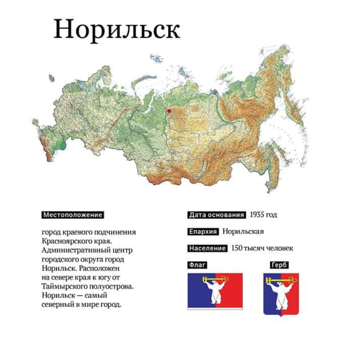 Норильск - фото 1