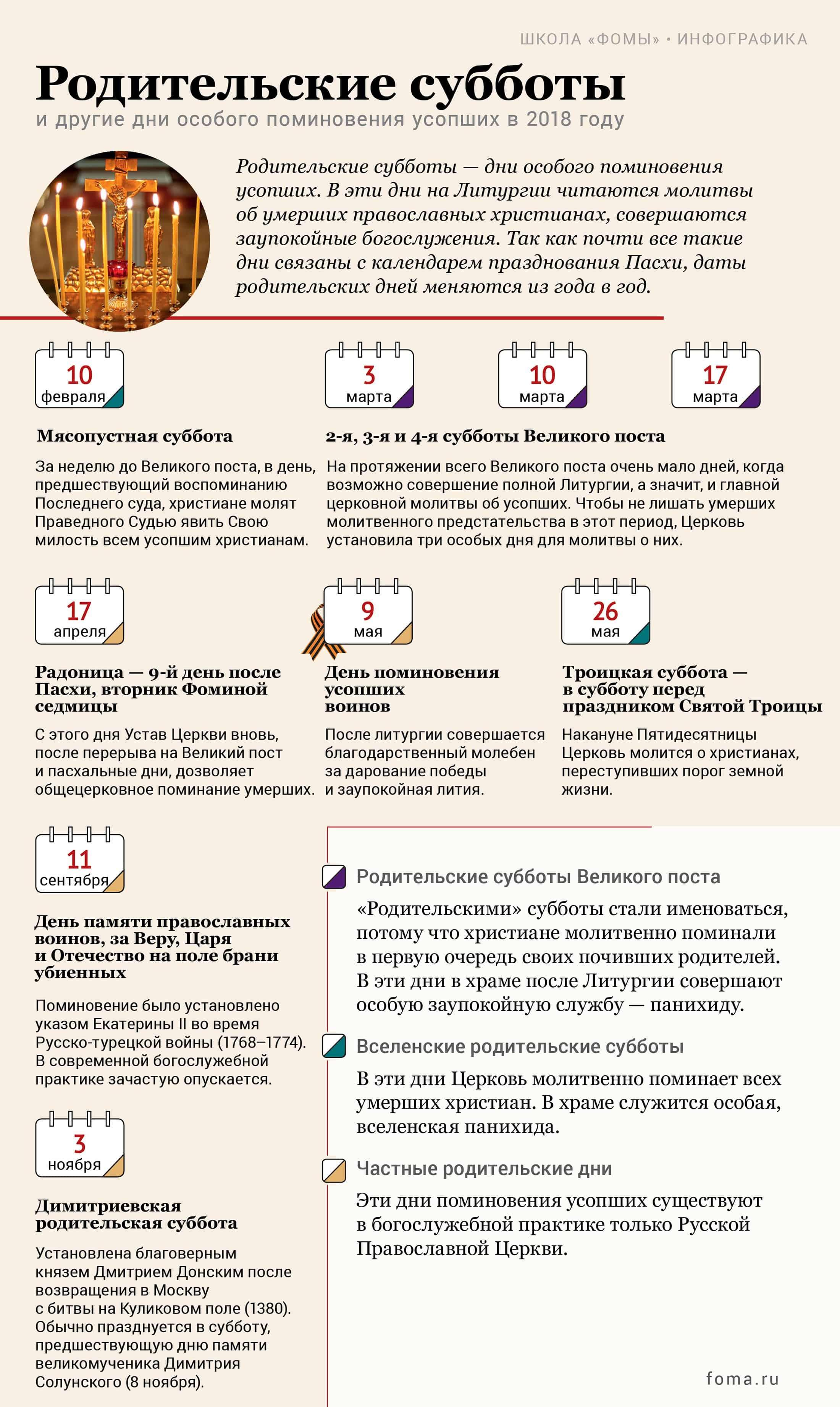 https://foma.ru/wp-content/uploads/2017/06/Roditelskie_subboti-2018_Large.jpg