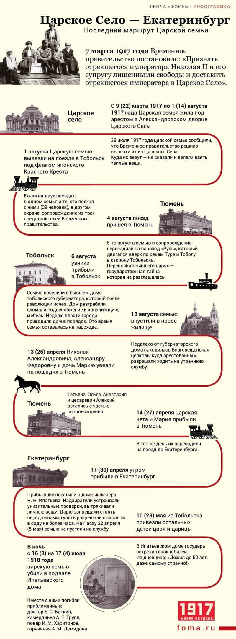 Царское Село - Екатеринбург