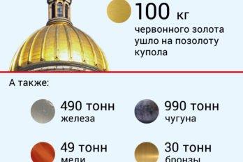 10_Isaaky_cards