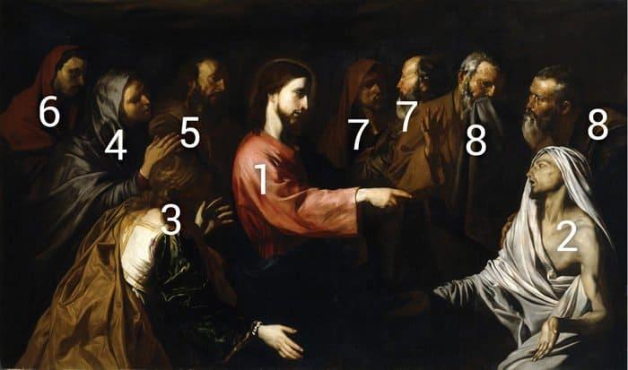 Лазарева суббота на картине Хосе де Риберы