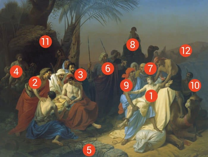Великий понедельник на картине Константина Флавицкого