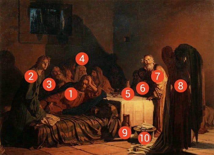 Великий Четверг на картинах Николая Ге, Василия Перова и Антониса ван Дейка