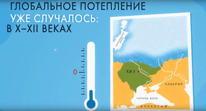 Глобальное потепление эпохи средневековья