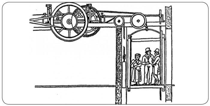7 изобретений Ивана Кулибина