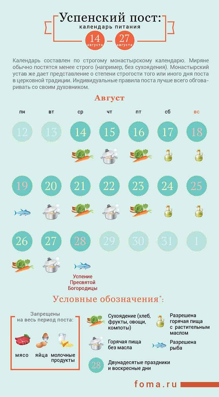 Календарь Успенского поста 2019