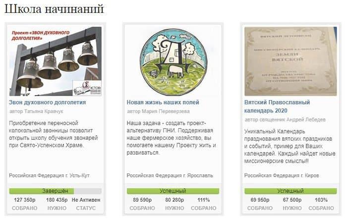 Победители проекта «Школа начинаний» получили подписку на журнал «Фома»