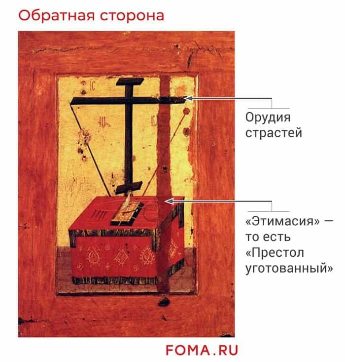 Суть вещей: Владимирская икона Божией Матери