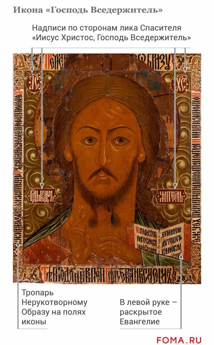Суть вещей: икона «Господь Вседержитель (Спас Москворецкий)»