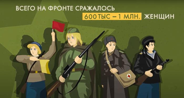 Женщины в Великой Отечественной войне