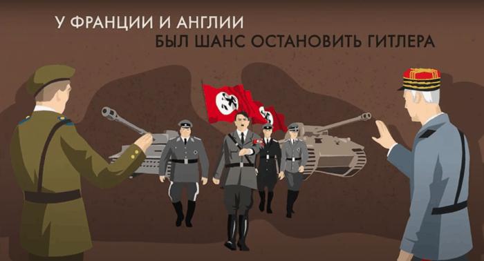 Мюнхенский сговор и пакт Молотова-Риббентропа