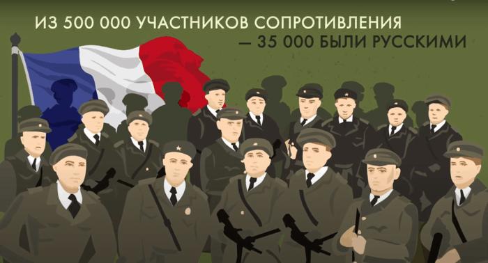 Сопротивление во Франции и его русские участники