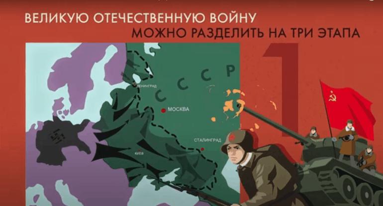 Этапы Великой Отечественной за 1 минуту