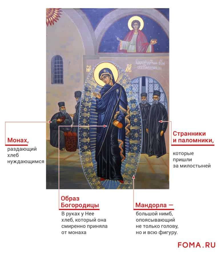 Икона Пресвятой Богородицы «Светописанная»: история образа, написанного с фотографии явления Богоматери на Афоне