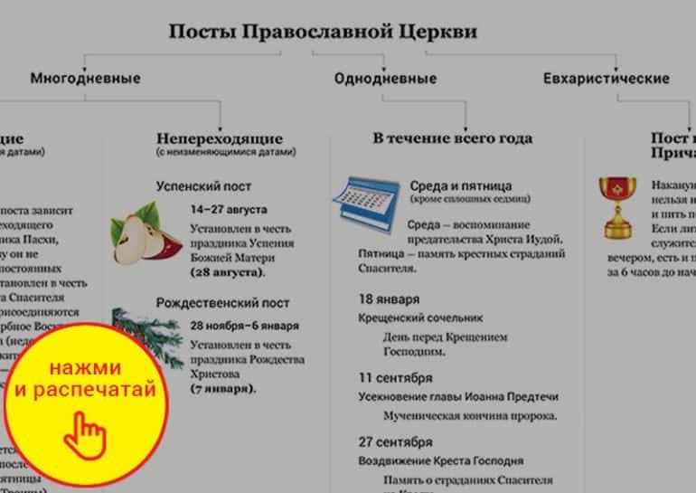 Православные посты в 2021 году