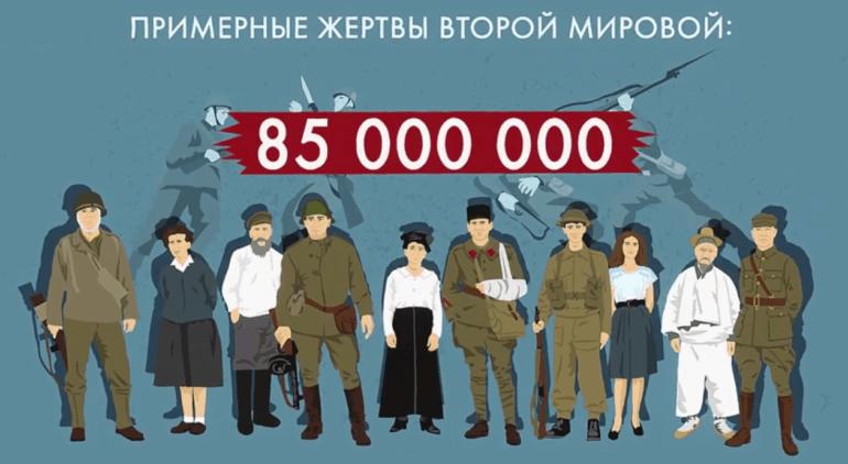 Преступления нацистов: цифры и факты